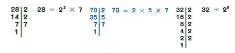 factors of 28,70,32